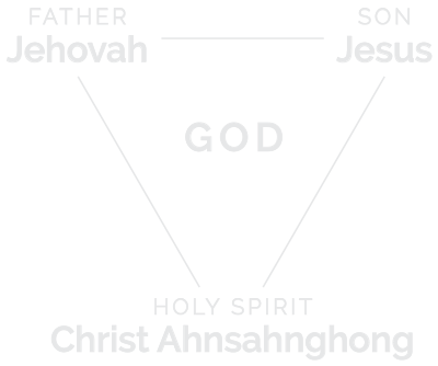 trinity triangle illustration for Trinity World Mission Society Church of God page