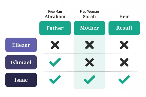 abrahams family 1