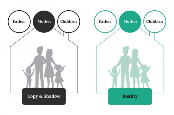 heavenly family earthly family